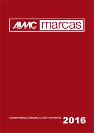 AIMC Marcas
